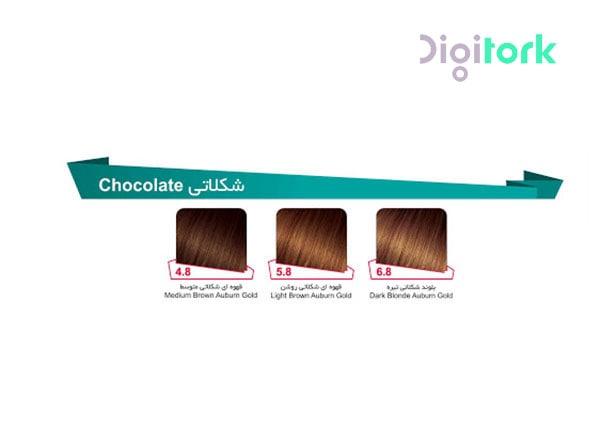 رنگ مو لوپینا سری شکلاتی LOPINA