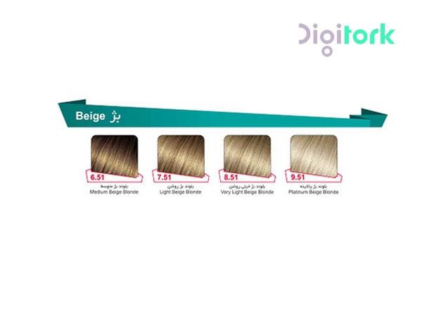 رنگ مو لوپینا  سری بژ LOPINA